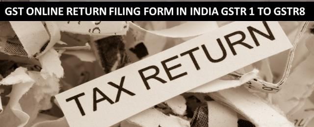 GST: GST Returns Process and matching of Input Tax Credit