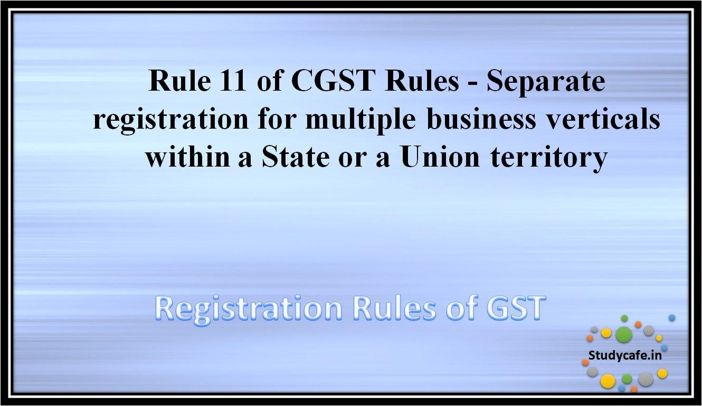 Undergraduate Registration Guidelines