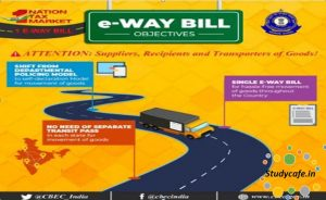 Generating Bulk e-Way Bills