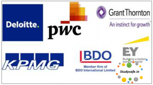 Top 20 CA Firms in Bangalore for Articleship, List of Top 20 CA Firms in Bangalore, Top CA Firms in Bangalore, CA Firms in Bangalore