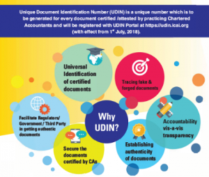 UDIN to be made mandatory forpracticingwith effect from 1st January 2019