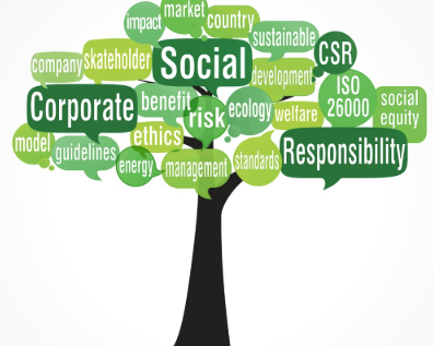 Corporate Social Responsibility an Opportunity or Quibble? ALL about CSR