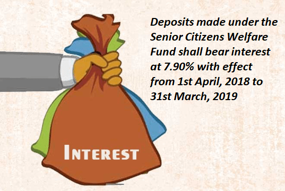 Deposits made under the Senior Citizens Welfare Fund shall bear interest at 7.90% during FY 18-19