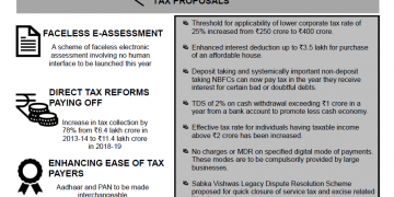 Income Tax Deductions from Gross Total Income?AY 2020-21 | FY 2019-20
