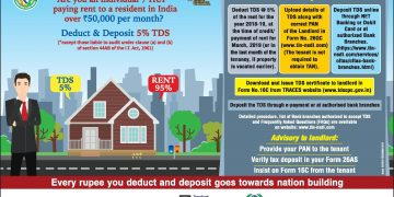TDS on Rent under section 194IB of Income Tax Act