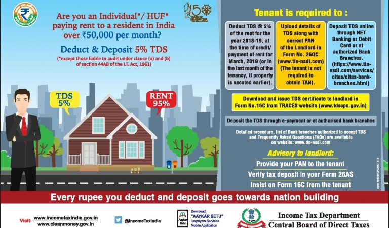 FAQ on TDS on Rent under section 194IB of Income Tax Act
