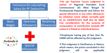 SC Judgment on Provident Fund : Applicability on employers/ employees
