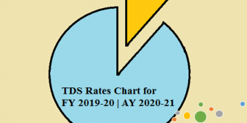 Tds Chart For Ay 2019 20 In Pdf Download Archives Studycafe