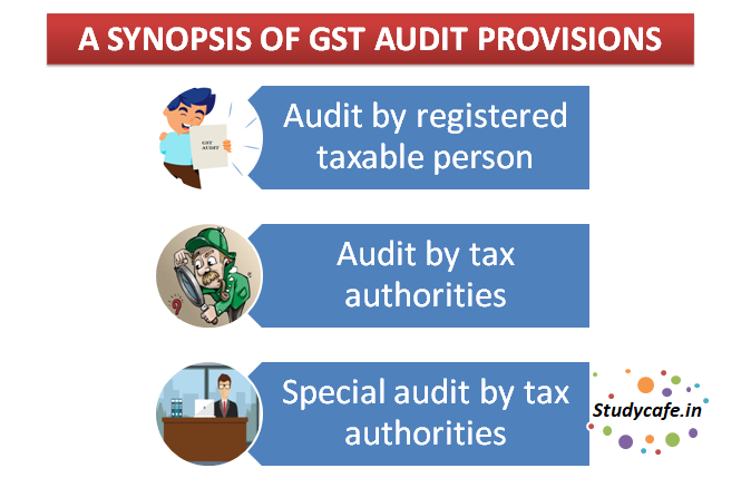 A SYNOPSIS OF GST AUDIT PROVISIONS