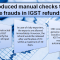 CBIC introduced manual checks to curb large scale frauds in IGST refunds