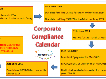 Due Date Compliance Calender June 2019 | GST Due Date Calender June 2019