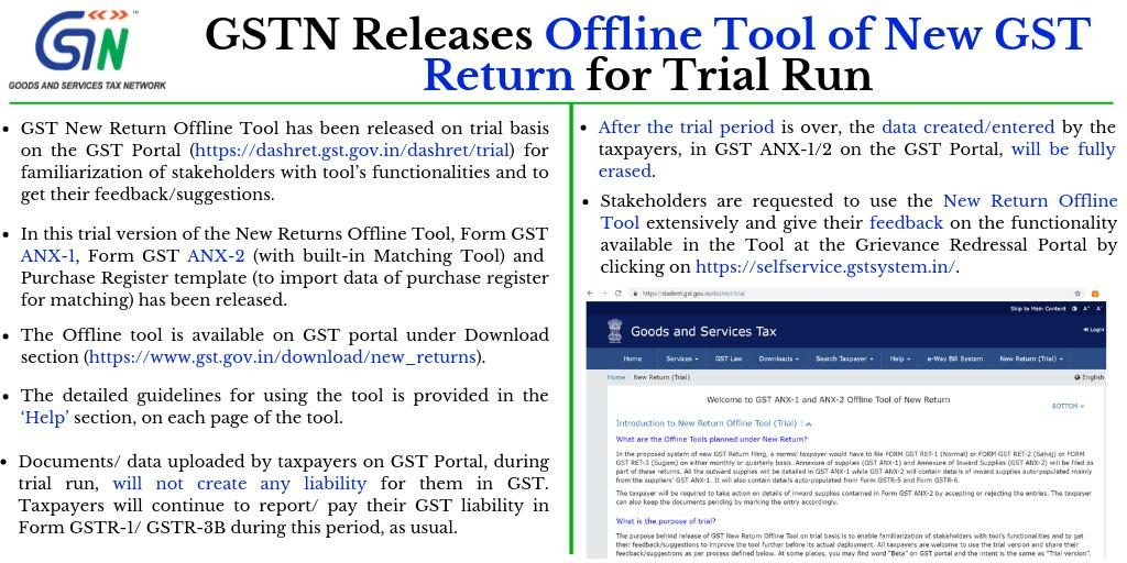 Image result for gstn-offline-tool-new-gst-returns