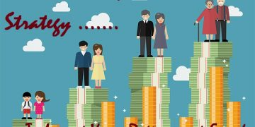 What should be the strategy to invest your retirement funds