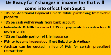 Be Ready for 7 changes in income tax that will come into effect from Sept 1