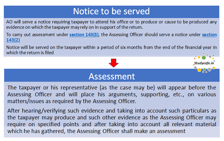 Procedure adopted for making the assessment under section 143(3)