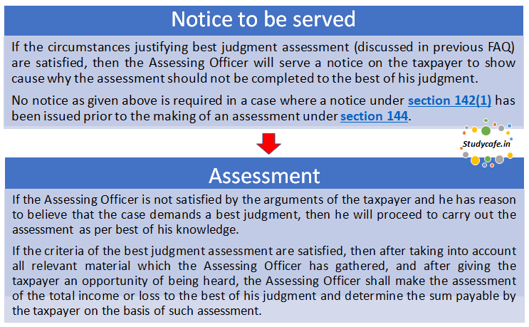 Procedure adopted for making the assessment under section 144