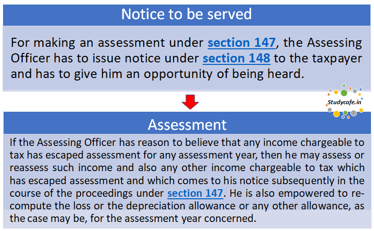 Procedure adopted for making the assessment under section 147