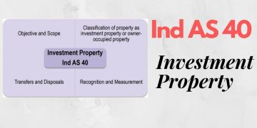 ind as 40 investment property