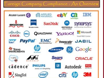Foreign Company Compliance : An Overview