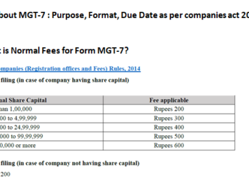 All About MGT-7 : Purpose, Format, Due Date as per companies act 2013