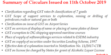 Summary of Circulars Issued on 11th October 2019