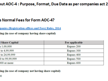 All About AOC-4 : Purpose, Format, Due Date as per companies act 2013