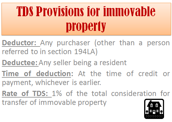 TDS Provisions for immovable property