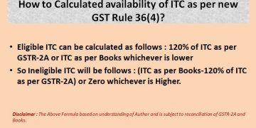 Calculation of Input tax credit as per new GST Rule 36(4)