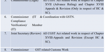 Defence with Revenue Department against WPs/PILs relating to GST