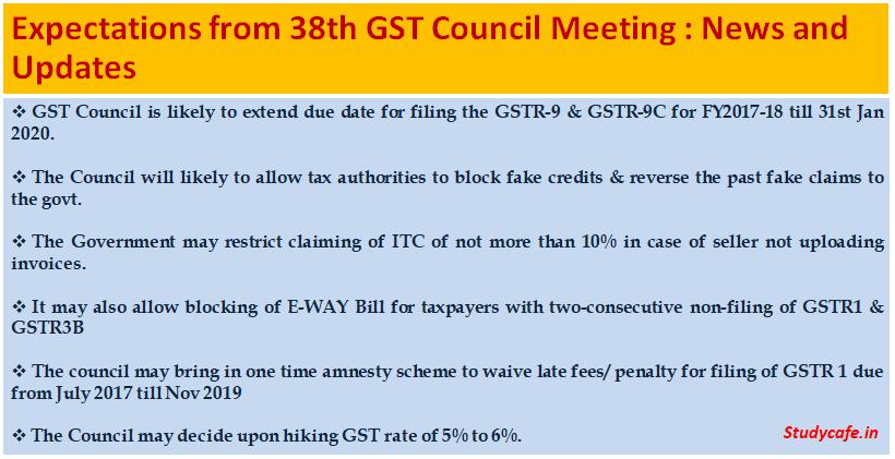 38th GST Council Meeting Expectations : News and Updates