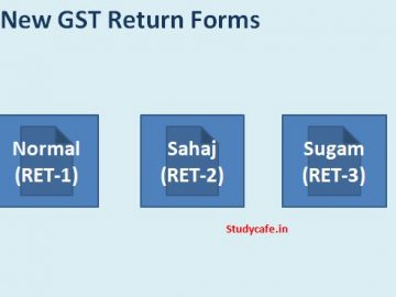 Various Forms of GST New Return - Explained