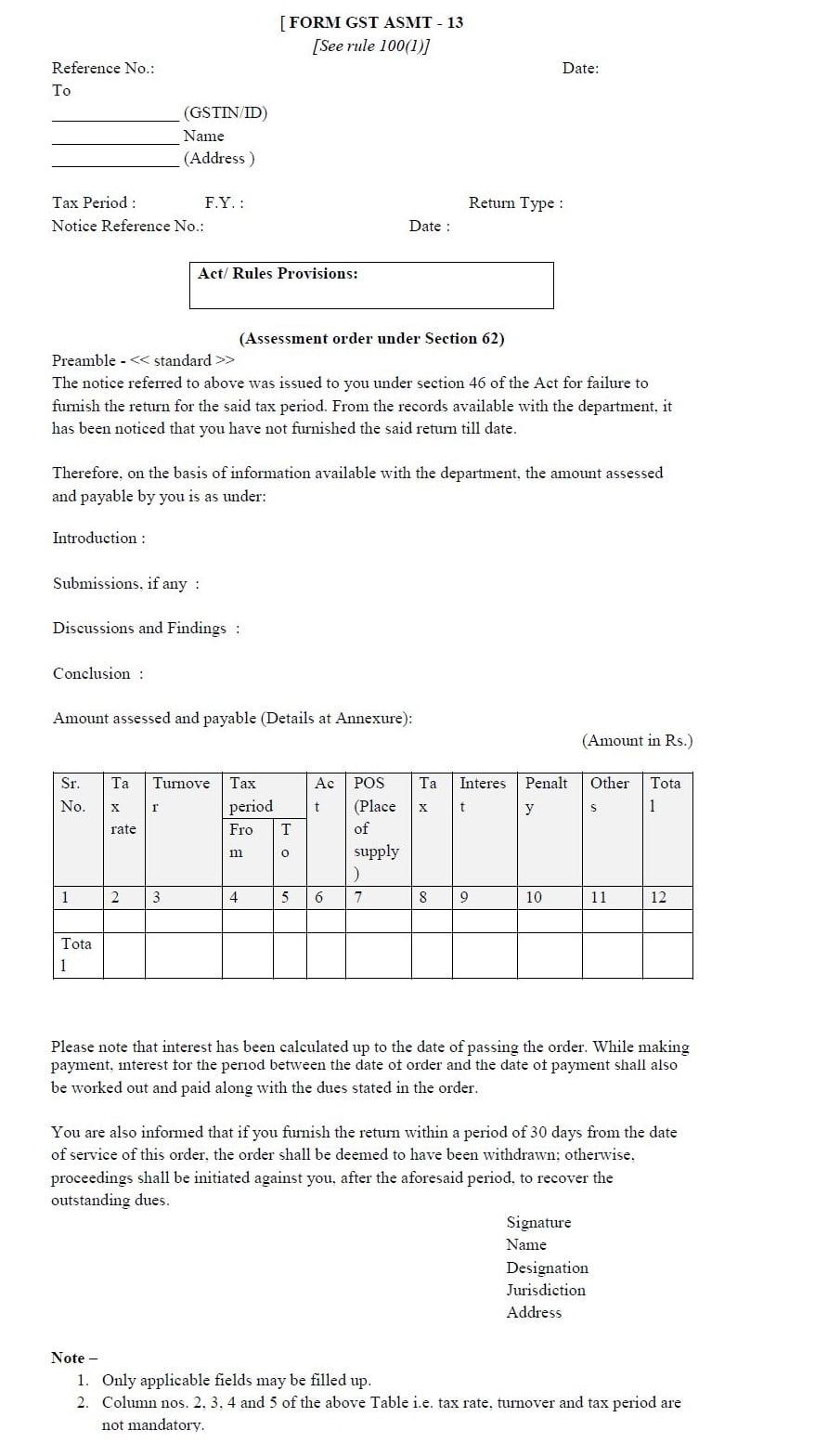 SOP for Non filers of GST returns – Understanding CBIC Circular