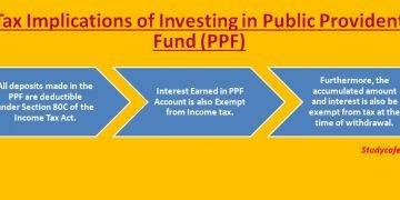 PPF Scheme 2019 : Brief on new Public Provident Fund (PPF) Scheme