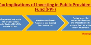 Tax Implications of Investing in Public Provident Fund (PPF)