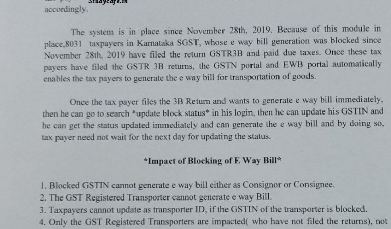 8000 taxpayers file returns in 4 days of blocking of Eway bill