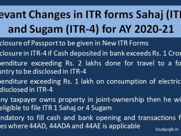 Relevant Changes in ITR forms Sahaj (ITR-1) and Sugam (ITR-4) for AY 2020-21