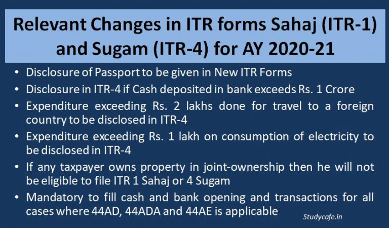 Changes in ITR forms Sahaj (ITR-1) and Sugam (ITR-4) for AY 2020-21
