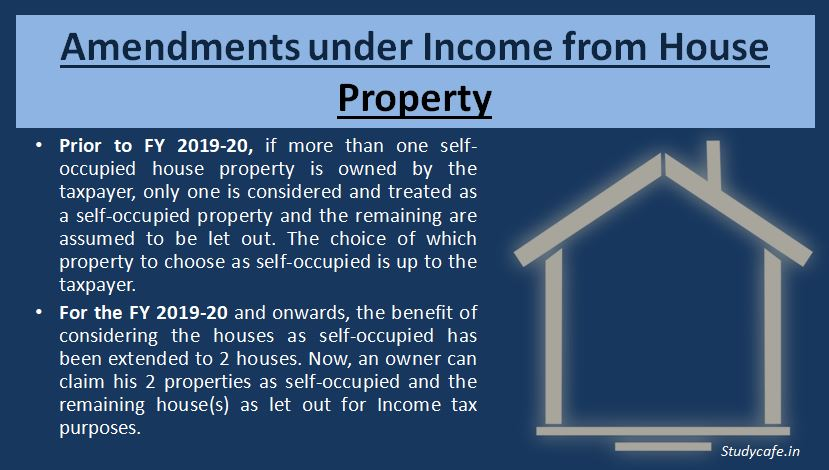 Amendments under Income from House Property
