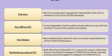 GST- Ten Matters to keep in mind in 2020