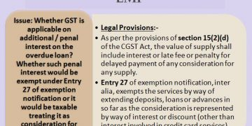 GST on delayed charges of EMI