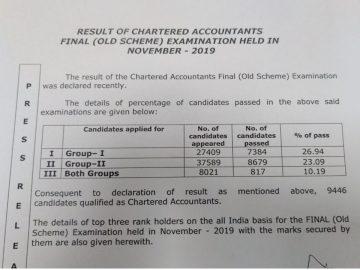 CA Final Pass Percentage - Nov 2019, Toppers of CA Final Nov 19