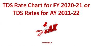 TDS Rate Chart for FY 2020-21 or TDS Rates for AY 2021-22