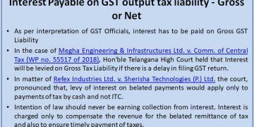Interest Payable on GST output tax liability - Gross or Net