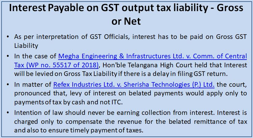 Interest Payable on GST output tax liability - Gross or Net