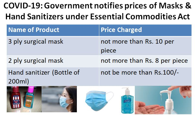 COVID-19: Government notifies prices of Masks & Hand Sanitizers under Essential Commodities Act
