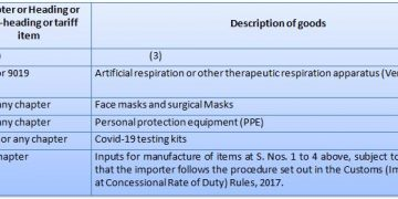 Customs Duty on import of Medical Equipments exempted amid COVID-19