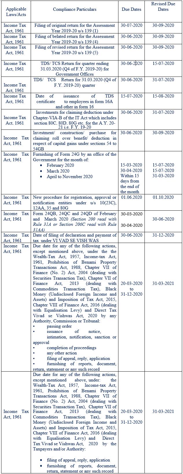 Corporate Compliance Calendar August 2020