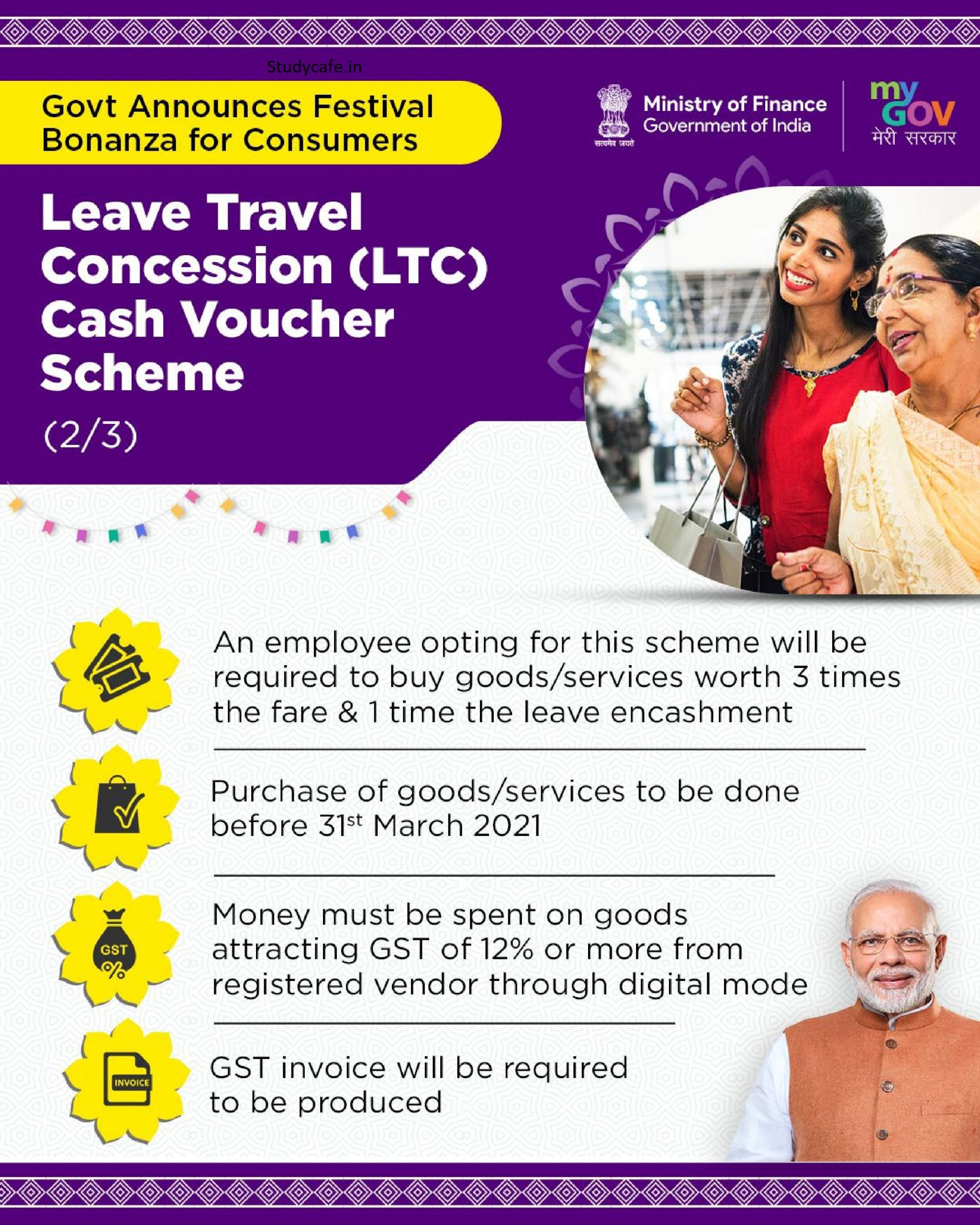 LTC cash voucher scheme 2020, Tax Benefits Available on LTC