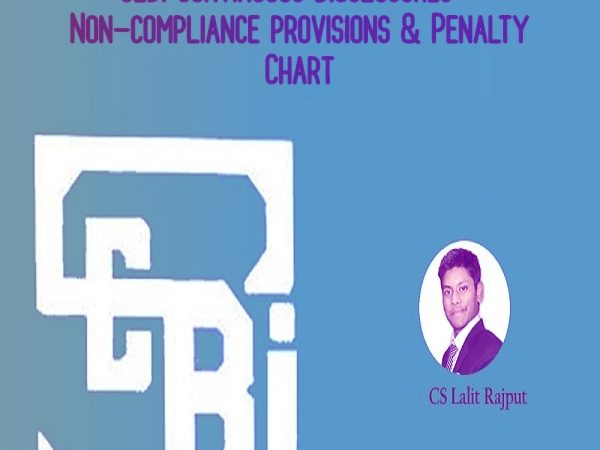 SEBI Continuous Disclosures – Non-compliance provisions & Penalty Chart