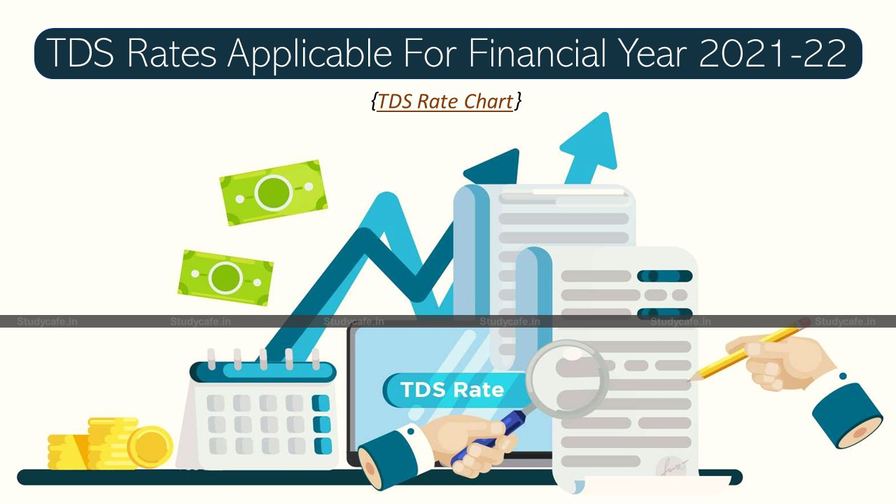 TDS Rates Applicable For Financial Year 2021-22
